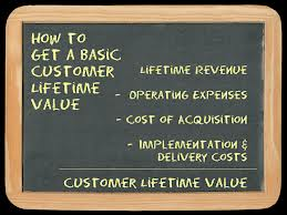 Introducing Three Incredibly Simple Ways To Increase Your Customers Lifetime Value By At Least 25% Or More!
