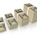 The residual income formula.