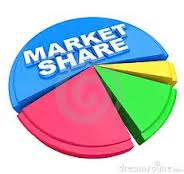 How To Quickly Increase Your Market Share Without Going Broke!